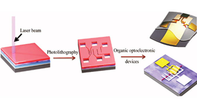 Direct photolithography on molecular crystals for high performance organic optoelectronic devices